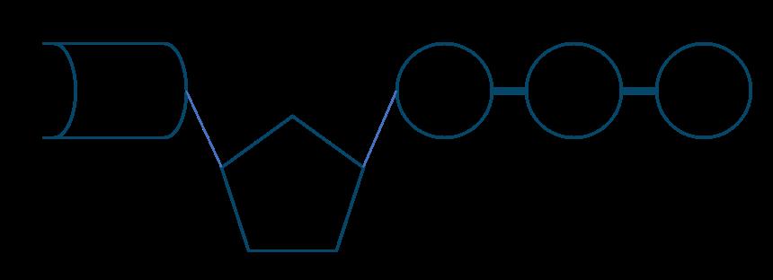 ATPの構造